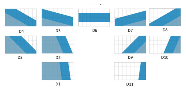 The 11 states of the visualization depending on the live API data